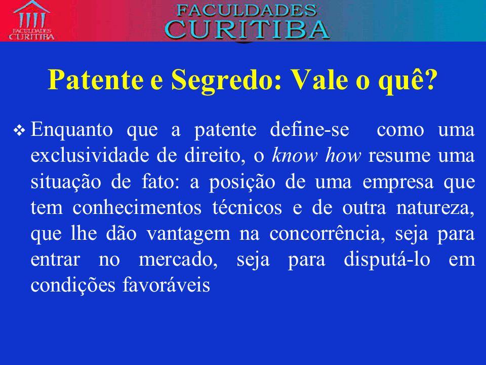Patente e Segredo: Vale o quê