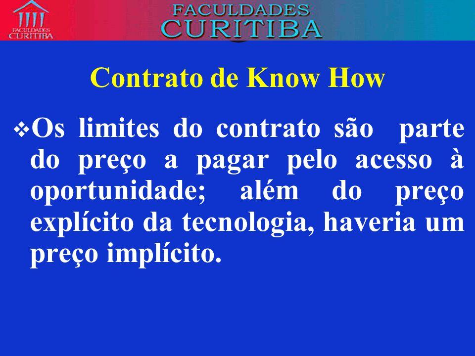 Contrato de Know How