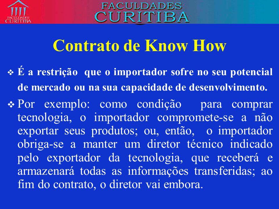 Contrato de Know HowÉ a restrição que o importador sofre no seu potencial de mercado ou na sua capacidade de desenvolvimento.