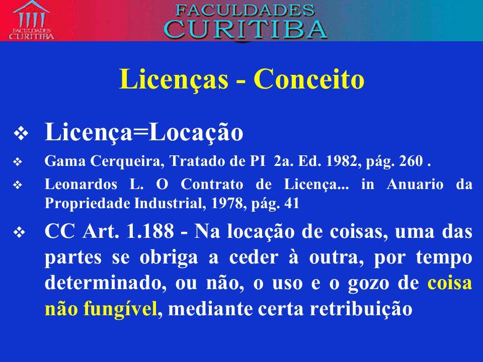 Licenças - Conceito Licença=Locação