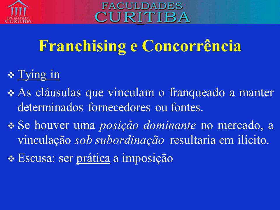Franchising e Concorrência