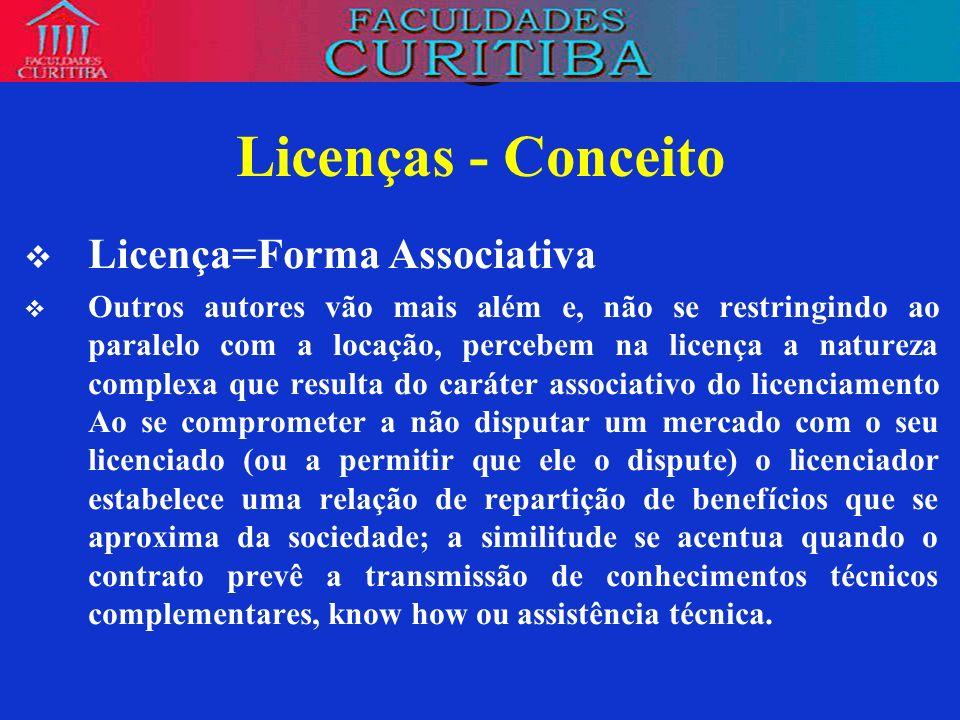 Licenças - Conceito Licença=Forma Associativa