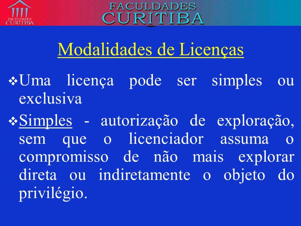 Modalidades de Licenças