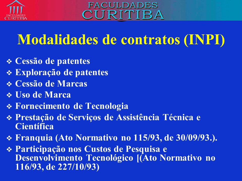 Modalidades de contratos (INPI)
