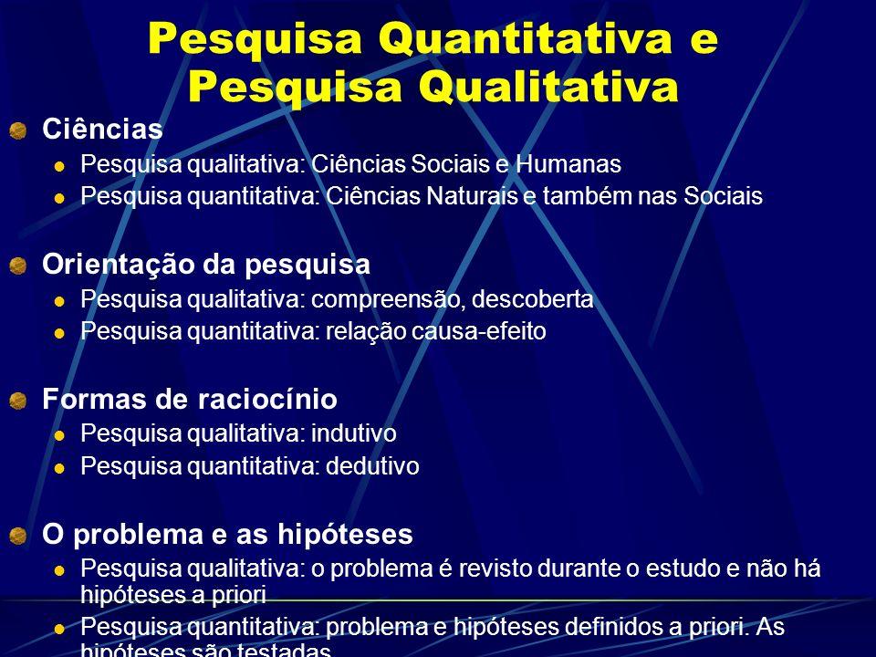 Pesquisa Quantitativa e Pesquisa Qualitativa