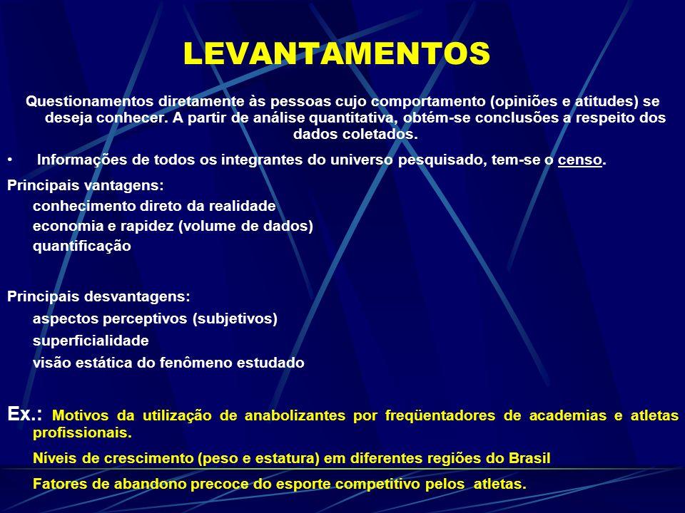 LEVANTAMENTOS
