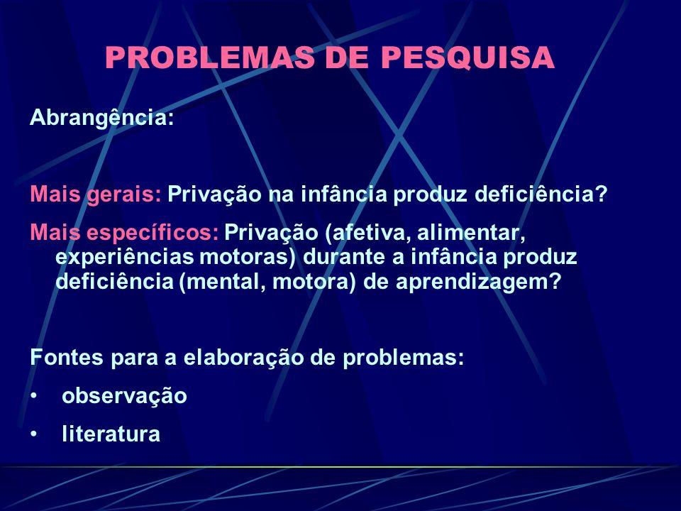 PROBLEMAS DE PESQUISA Abrangência: