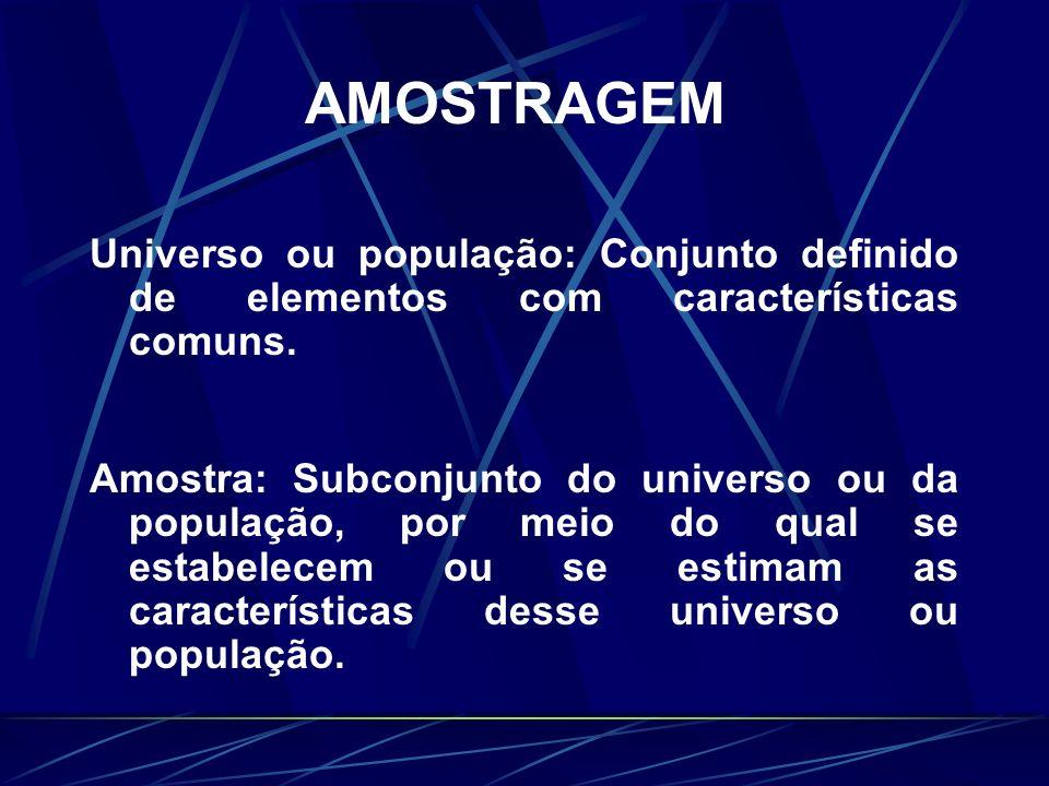 AMOSTRAGEM Universo ou população: Conjunto definido de elementos com características comuns.