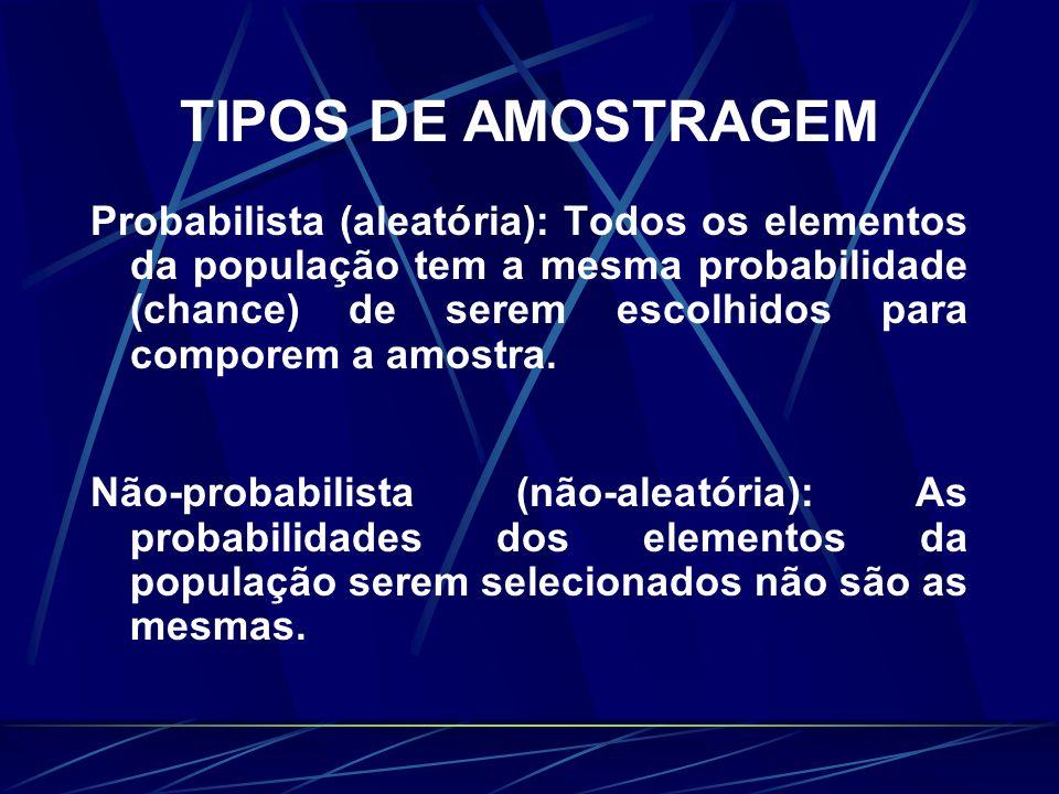 TIPOS DE AMOSTRAGEM