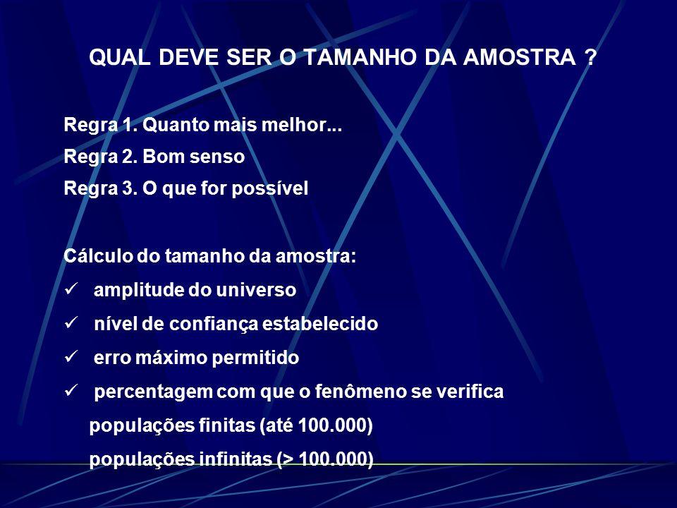 QUAL DEVE SER O TAMANHO DA AMOSTRA