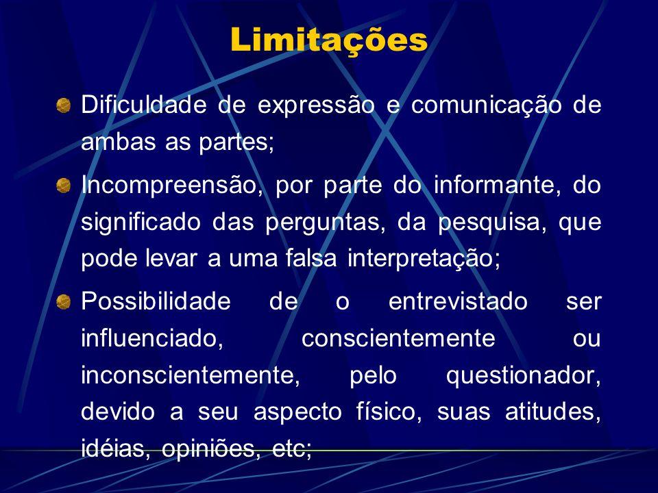 Limitações Dificuldade de expressão e comunicação de ambas as partes;
