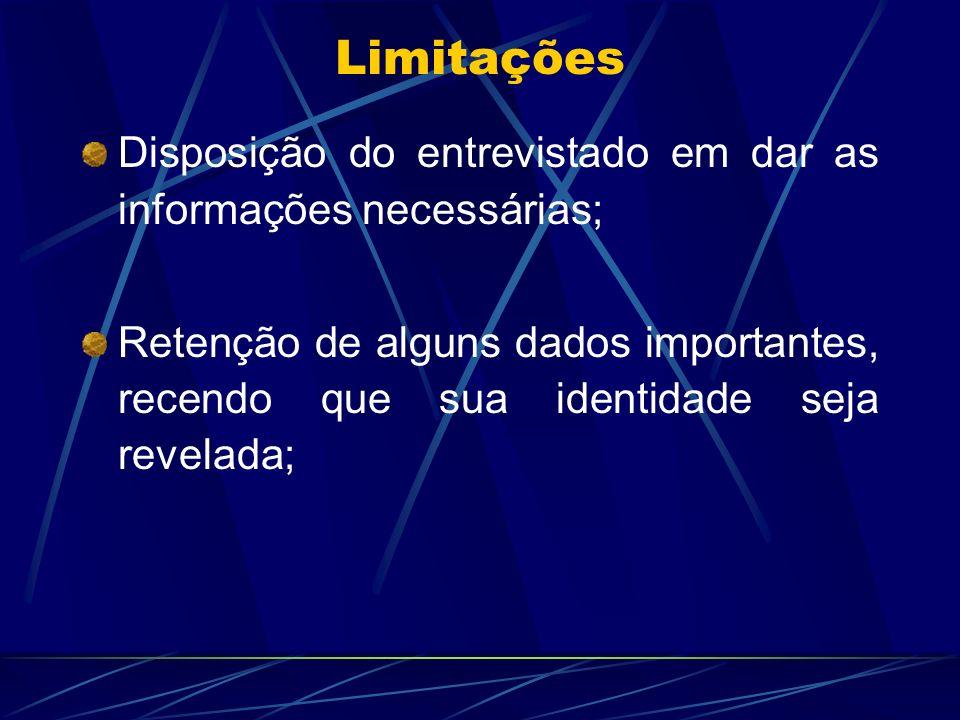 Limitações Disposição do entrevistado em dar as informações necessárias;