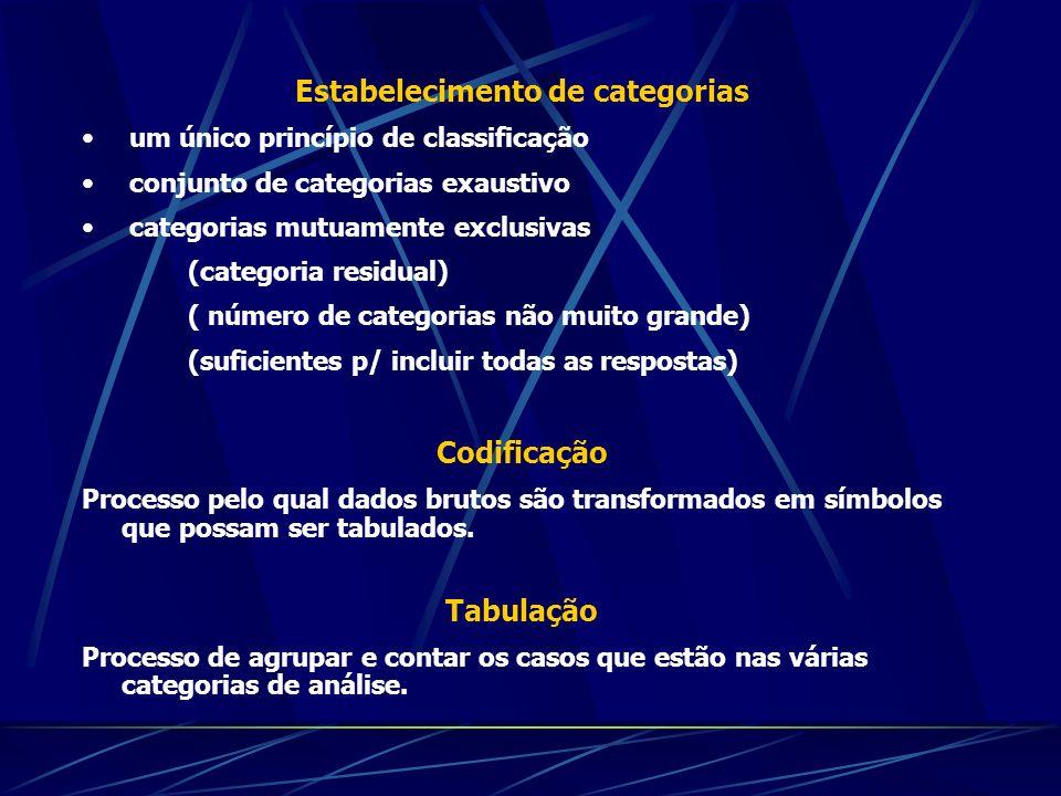 Estabelecimento de categorias