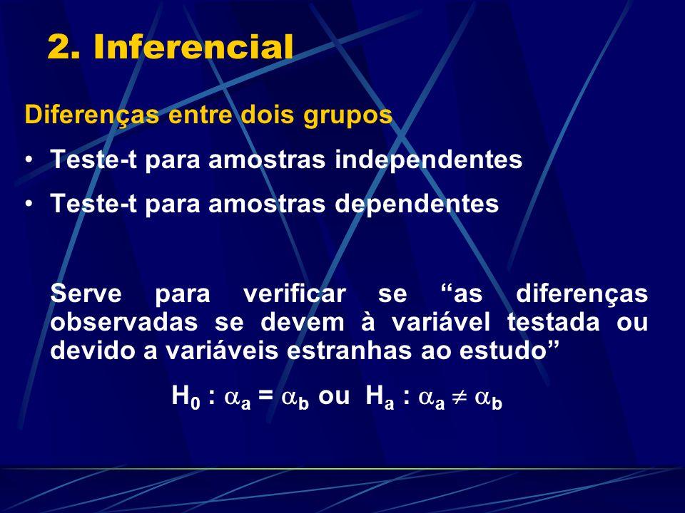 2. Inferencial Diferenças entre dois grupos