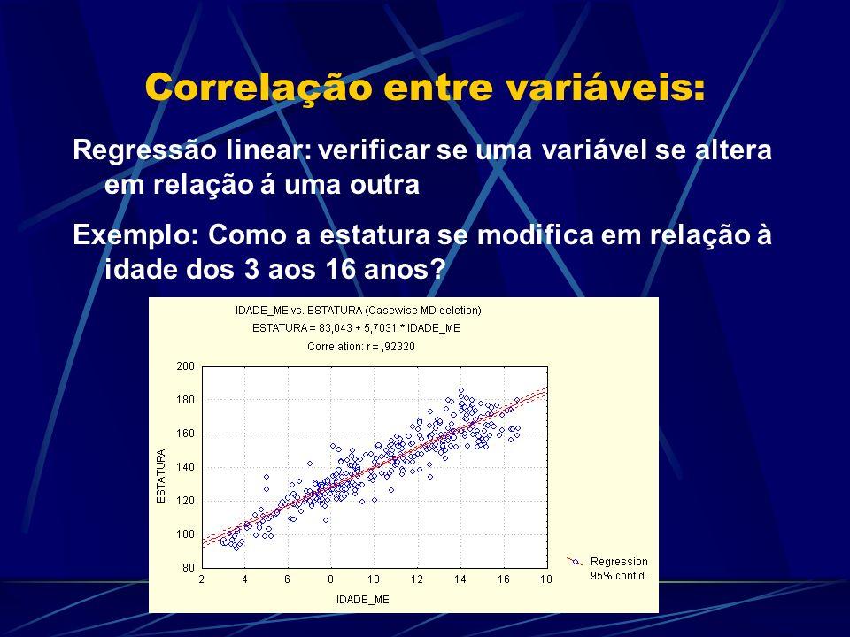 Correlação entre variáveis: