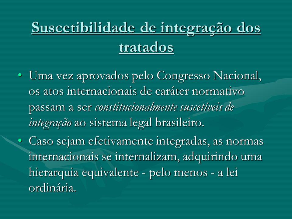 Suscetibilidade de integração dos tratados