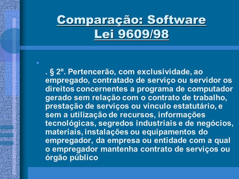 Comparação: Software Lei 9609/98
