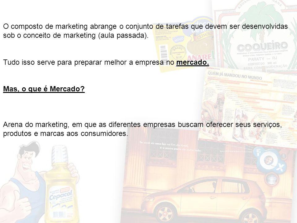 O composto de marketing abrange o conjunto de tarefas que devem ser desenvolvidas sob o conceito de marketing (aula passada).