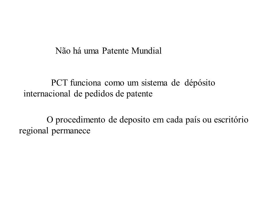 Não há uma Patente Mundial