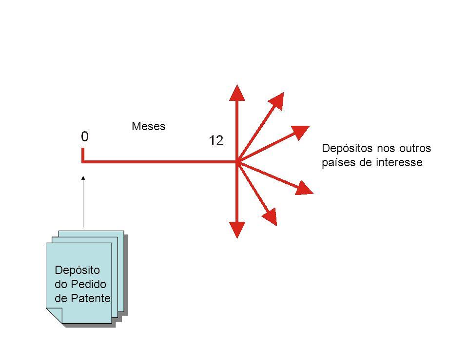 Meses Depósitos nos outros países de interesse Depósito do Pedido de Patente