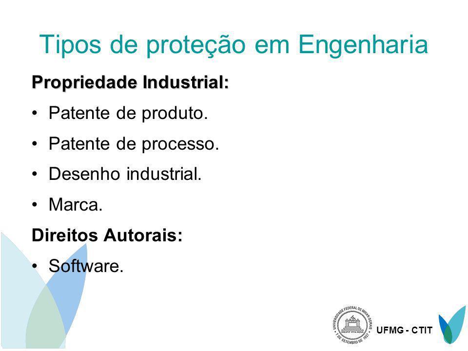 Tipos de proteção em Engenharia