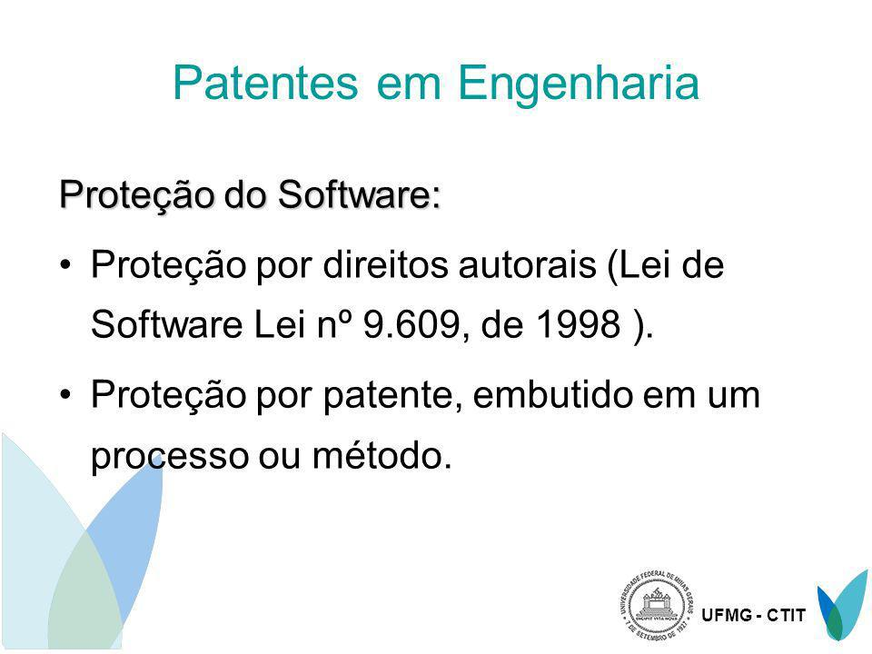 Patentes em Engenharia