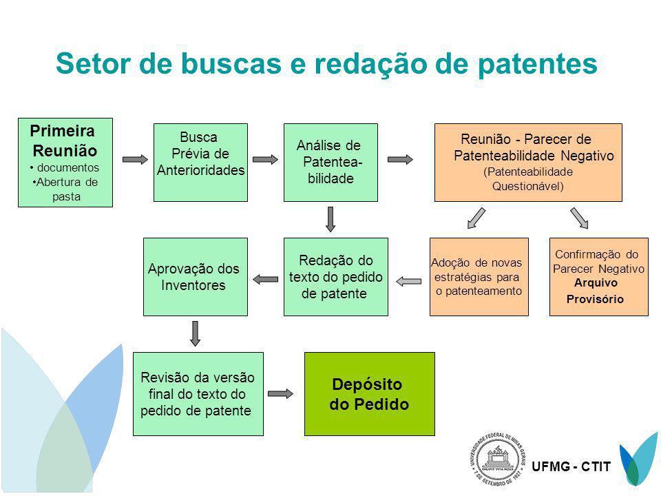 Setor de buscas e redação de patentes