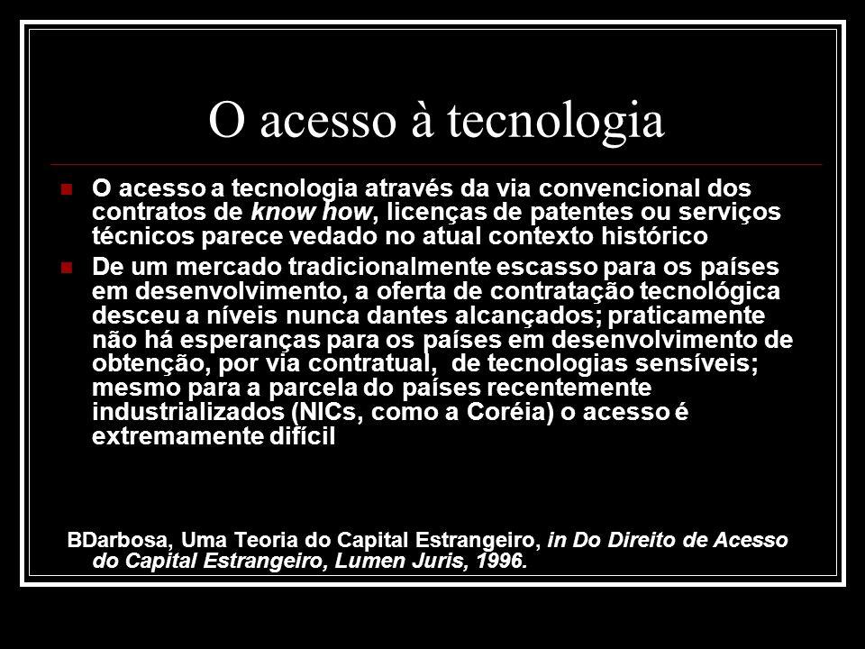 O acesso à tecnologia