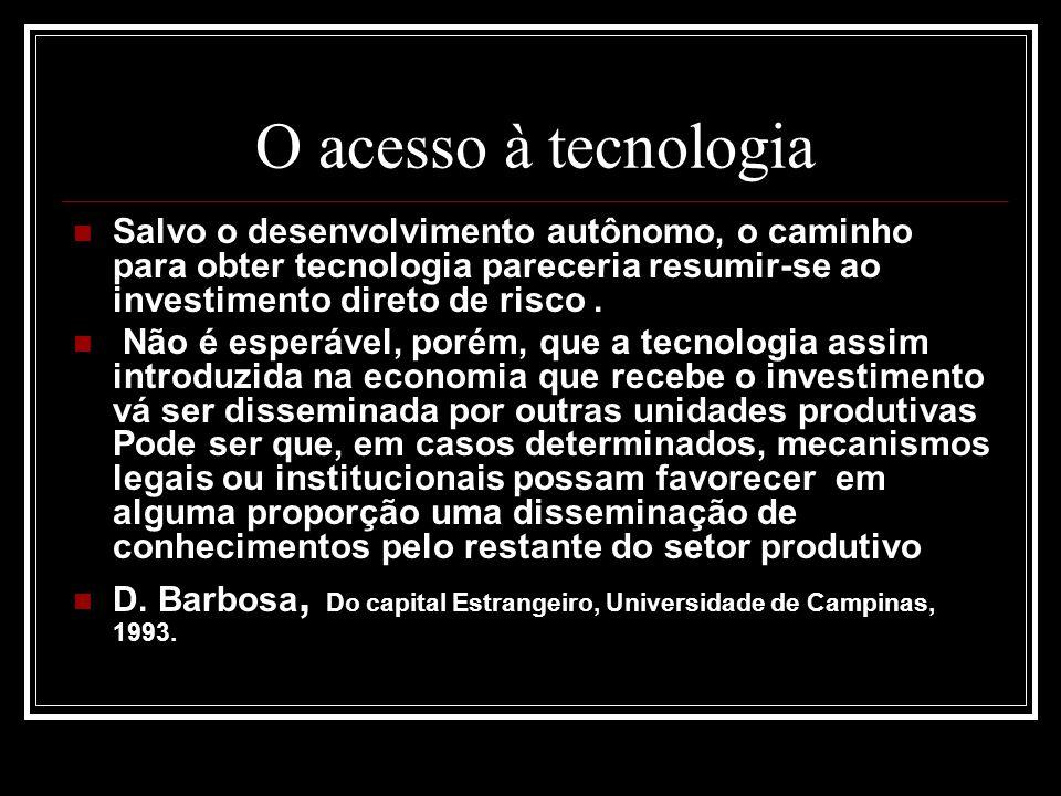 O acesso à tecnologia Salvo o desenvolvimento autônomo, o caminho para obter tecnologia pareceria resumir-se ao investimento direto de risco .