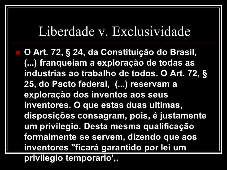 Liberdade v. Exclusividade