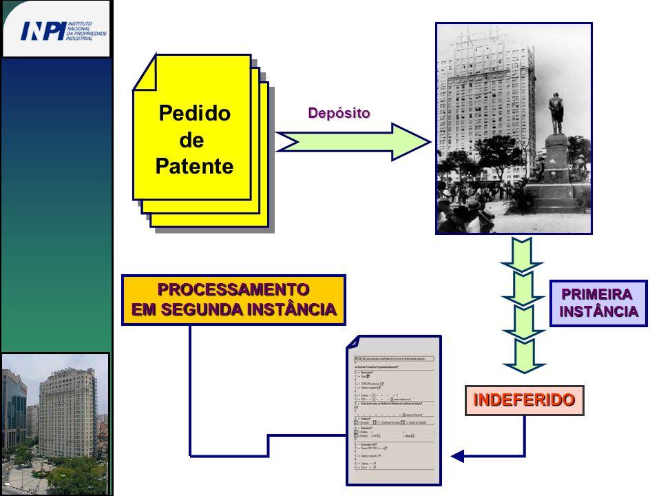 Pedido de Patente PROCESSAMENTO EM SEGUNDA INSTÂNCIA INDEFERIDO