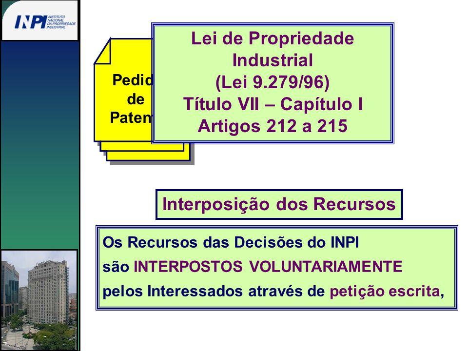 Lei de Propriedade Industrial Interposição dos Recursos