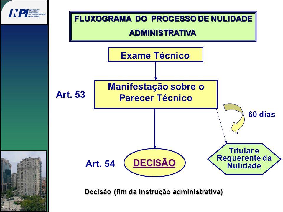 Exame Técnico Manifestação sobre o Art. 53 Parecer Técnico Art. 54