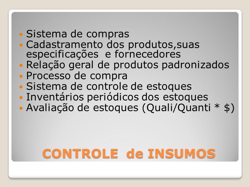 CONTROLE de INSUMOS Sistema de compras