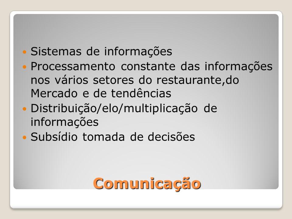 Comunicação Sistemas de informações
