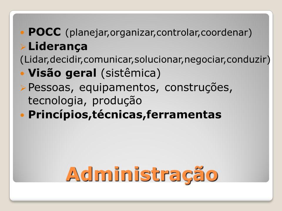 Administração POCC (planejar,organizar,controlar,coordenar) Liderança