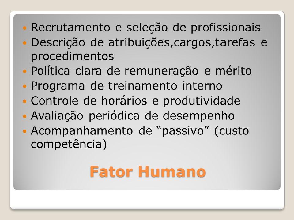 Fator Humano Recrutamento e seleção de profissionais