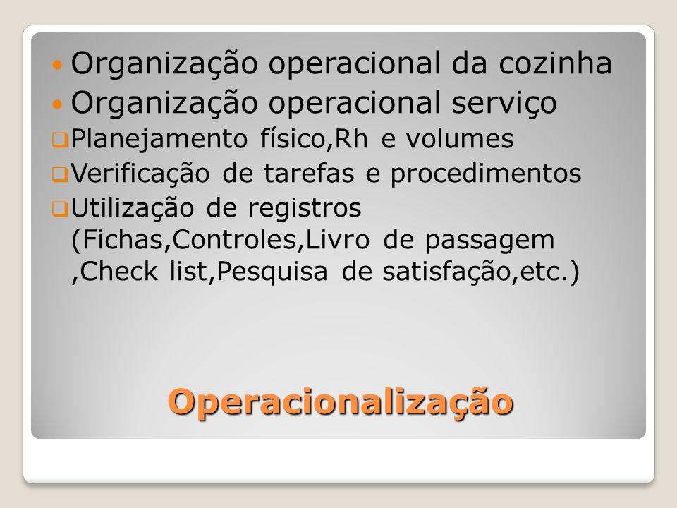 Operacionalização Organização operacional da cozinha