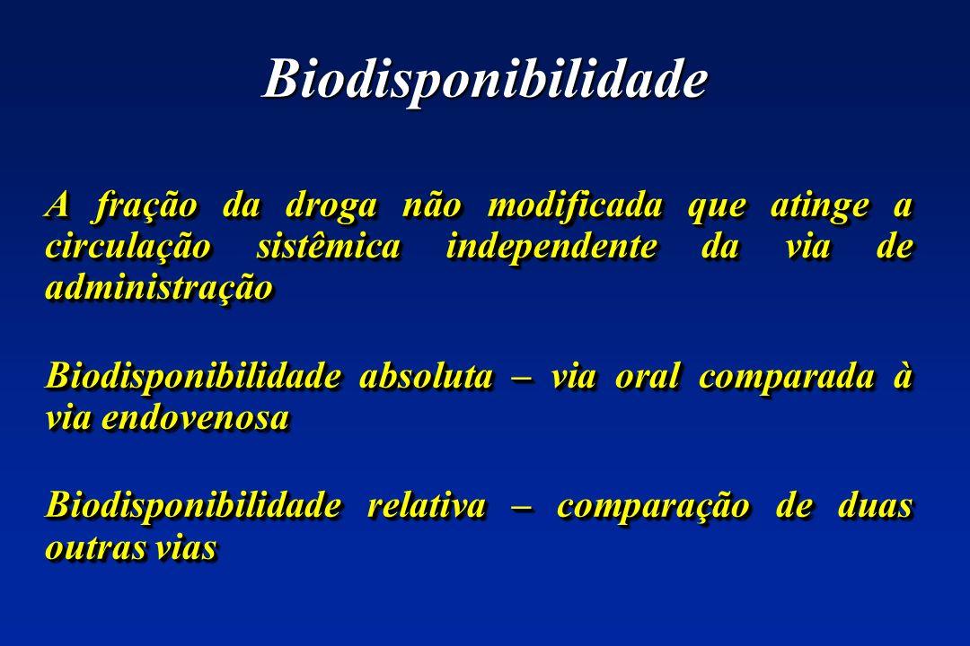 Biodisponibilidade A fração da droga não modificada que atinge a circulação sistêmica independente da via de administração.