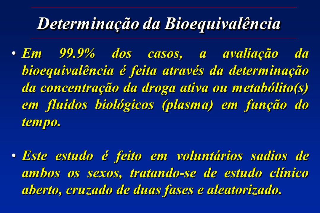 Determinação da Bioequivalência