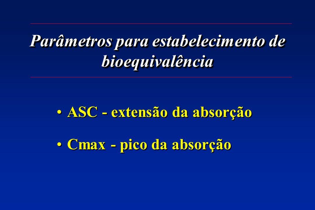 Parâmetros para estabelecimento de bioequivalência