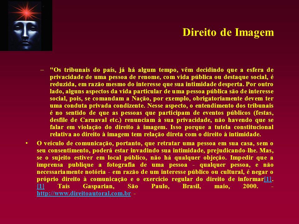 Direito de Imagem