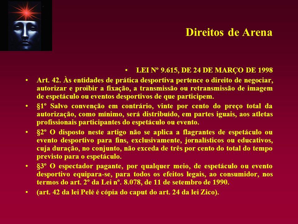 Direitos de Arena LEI Nº 9.615, DE 24 DE MARÇO DE 1998
