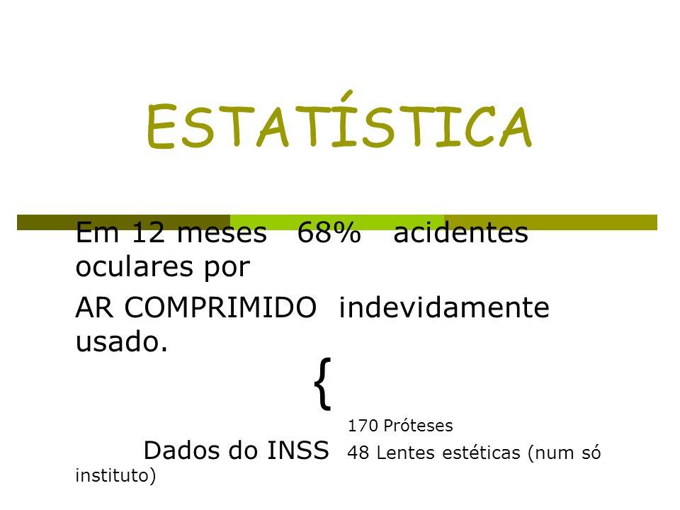 { ESTATÍSTICA Em 12 meses 68% acidentes oculares por