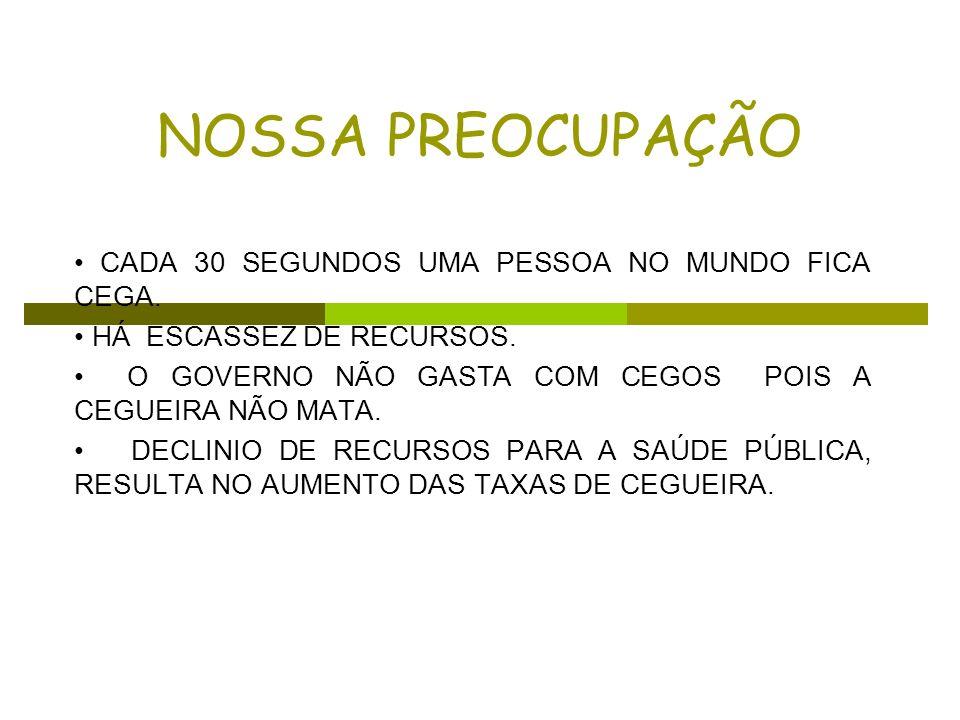 NOSSA PREOCUPAÇÃO • CADA 30 SEGUNDOS UMA PESSOA NO MUNDO FICA CEGA.