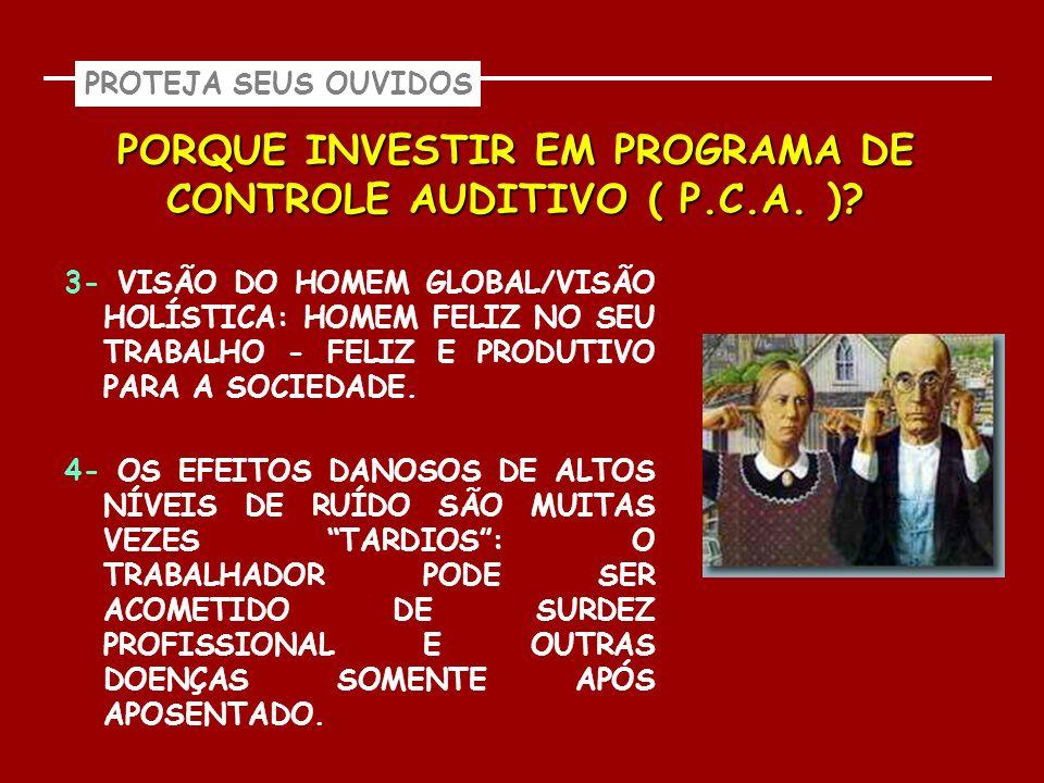 PORQUE INVESTIR EM PROGRAMA DE CONTROLE AUDITIVO ( P.C.A. )