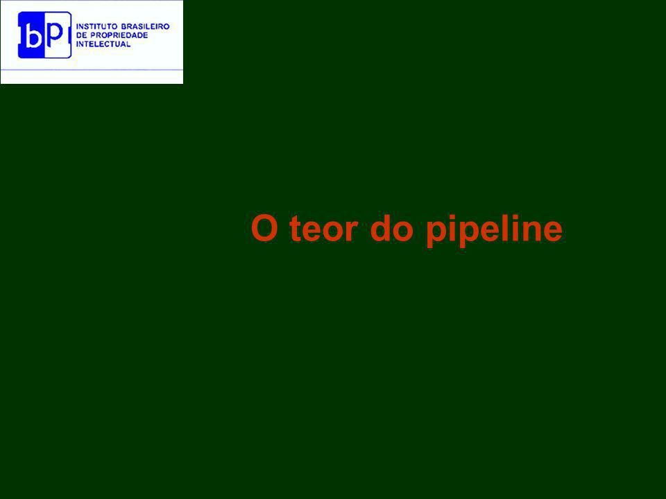 O teor do pipeline