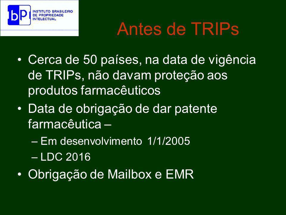 Antes de TRIPsCerca de 50 países, na data de vigência de TRIPs, não davam proteção aos produtos farmacêuticos.