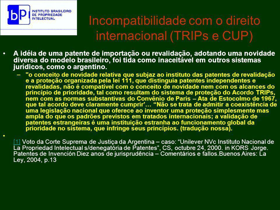 Incompatibilidade com o direito internacional (TRIPs e CUP)