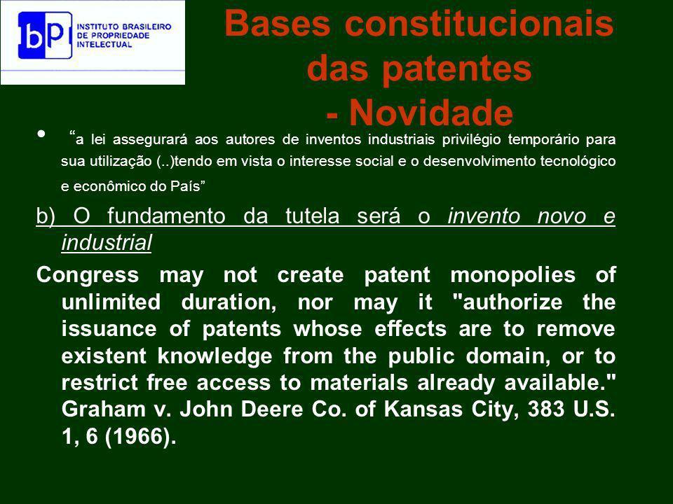 Bases constitucionais das patentes - Novidade